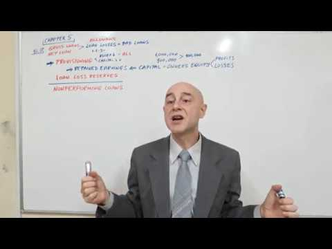 Bank Management - Lecture 12