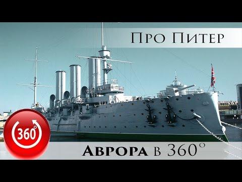 Курсы валют в Санкт-Петербург на сегодня, выгодный курс