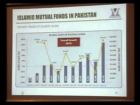 International Conference on Islamic Fund & Investment