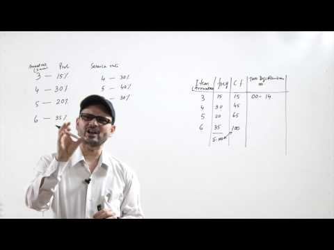 Lecture 37- Introduction To Monte Carlo Simulation