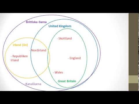 Vad är grejen med Storbritannien?