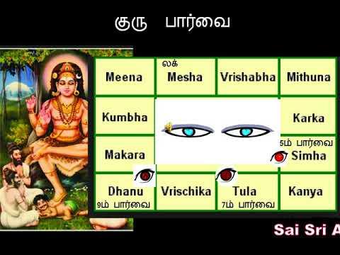 guru paarvai astrology in tamil