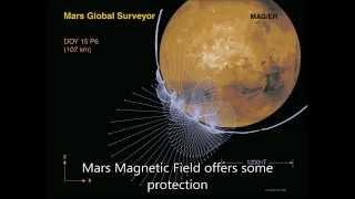 Algae Growth on Mars, Plants, Moss, LIFE on MARS