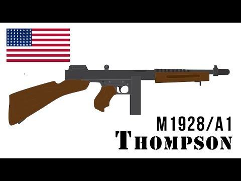 M1928/A1 Thompson
