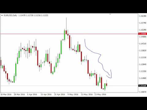 EUR/USD Technical Analysis for June 1 2016 by FXEmpire.com