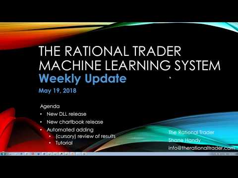Machine Learning update: tutorial on automatically adding to a position