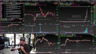 Day Trading Strategy That Can Make you $2000 A Day in the Stock Market