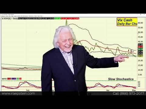ira-epstein's-end-of-the-day-financial-video-6-8-2020