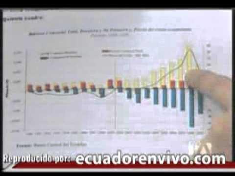borja indices economicos
