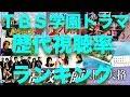 TBS歴代視聴率ドラマランキング〜2018年〜[ドラゴン桜、オレンジデイズ、花より男子、金八先生、人間失格、ROOKIES]