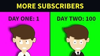 How to Get More Subscribers on YouTube in 2020