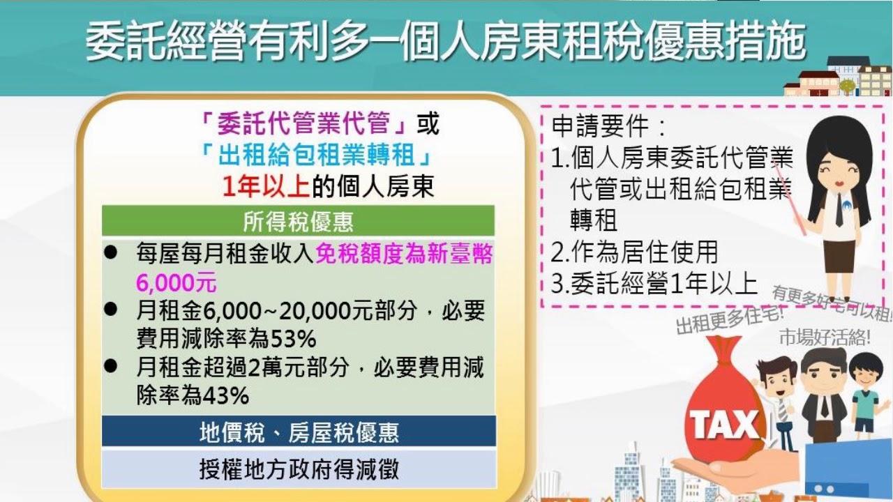 租賃住宅市場發展及管理條例上路記者會 - YouTube