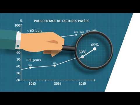 PRIX GRAND GROUPE 2016  - PRIX DES DELAIS DE PAIEMENT - SOCIETE GENERALE
