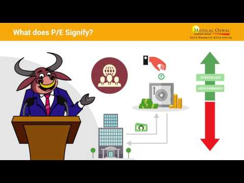 A Beginner's Guide to P/E Ratios - Explained in 2 minutes