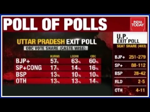 Exit Polls In Assembly Elections Of Uttar Pradesh | India Today Exclusive