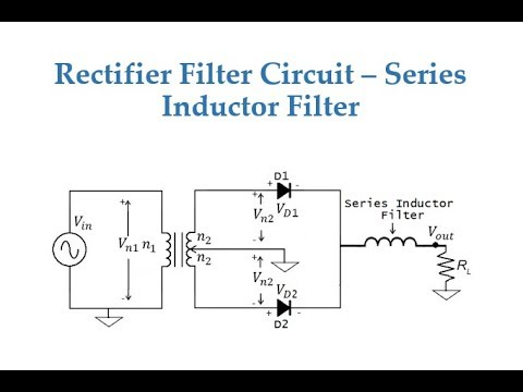 Rectifier Filter - Series Inductor Filter - YouTube