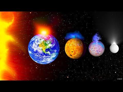 พบภูเขาไฟบนดาวเคราะห์และดวงจันทร์ทุกดวง!