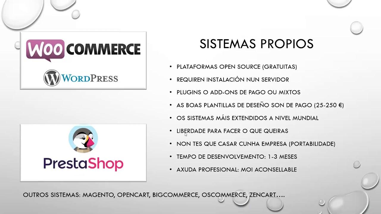 Download Iniciación ao comercio electrónico IV 13112020