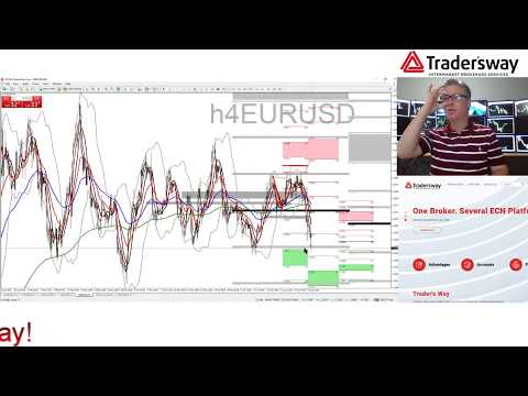 Live Foreign Currency (FX) Trading and Analysis Video  - Forex.Today (Monday, April 23, 2018)