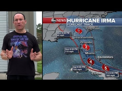 Hurricane Irma Update : Dave Palumbo from the RXMuscle Offices (Part 1)