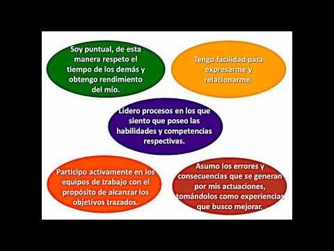 ISO 9001 versión 2015 Qué es cómo hacer análisis FODA ejemplo DOFA SWOT planificación Capitulo 4из YouTube · Длительность: 15 мин47 с