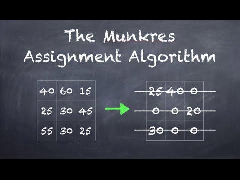Hungarian assignment problem