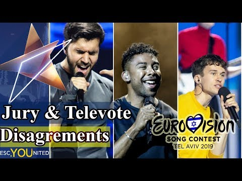 Eurovision 2019: Jury & Televote Differences ( GRAND FINAL Top 10)