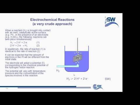 01 introduction to fuel cells