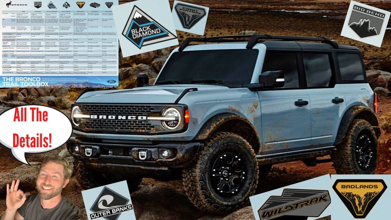 2021 Ford Bronco Review Price Specs Colors Options And More Youtube