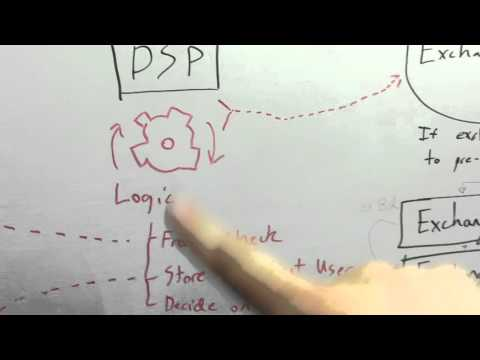 Intro to Programmatic Advertising - Part 2 Mp3