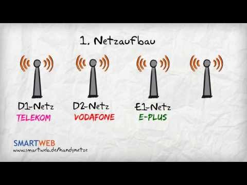 Handynetze - Fakten zu den deutschen Mobilfunknetzen