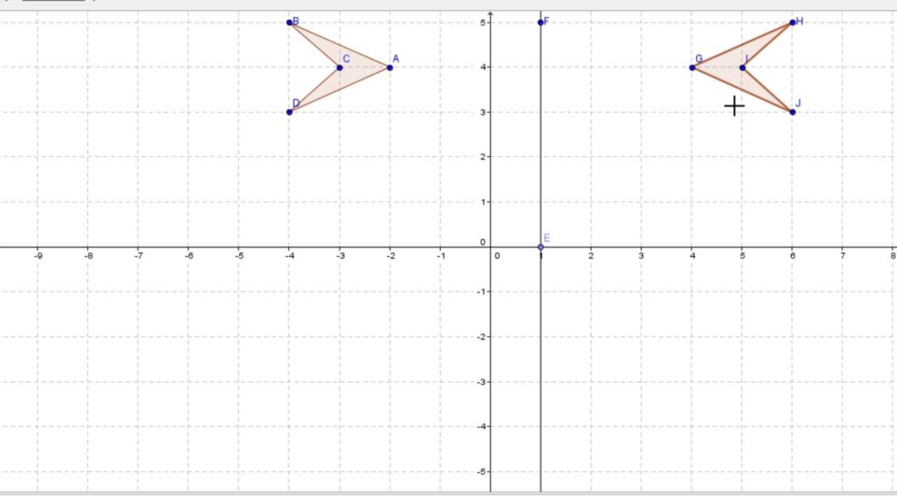 reflexión de figura geometrica - YouTube