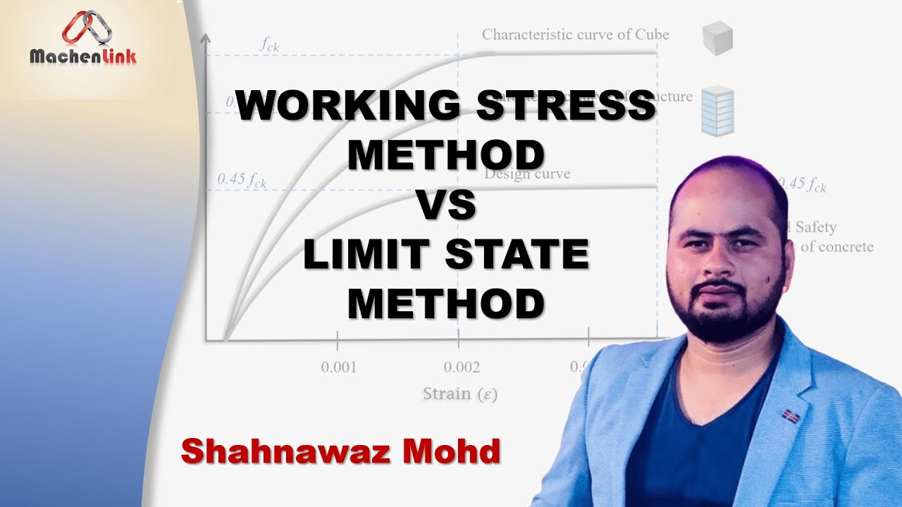 basic concepts of stress Concept summary concept statement good health, wellness and managing stress are considered to be priority healthy lifestyles.