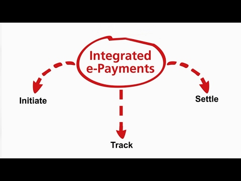 Integrated e-payments solution by DBS and TALLY