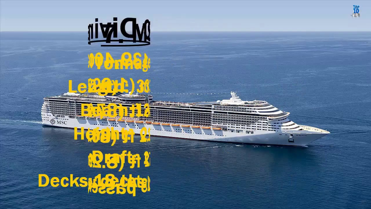 Top 10 largest cruise ships in the world 2015 youtube for Best cruise lines in the world