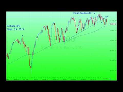 S&P 500 Warnings 6-15-2015