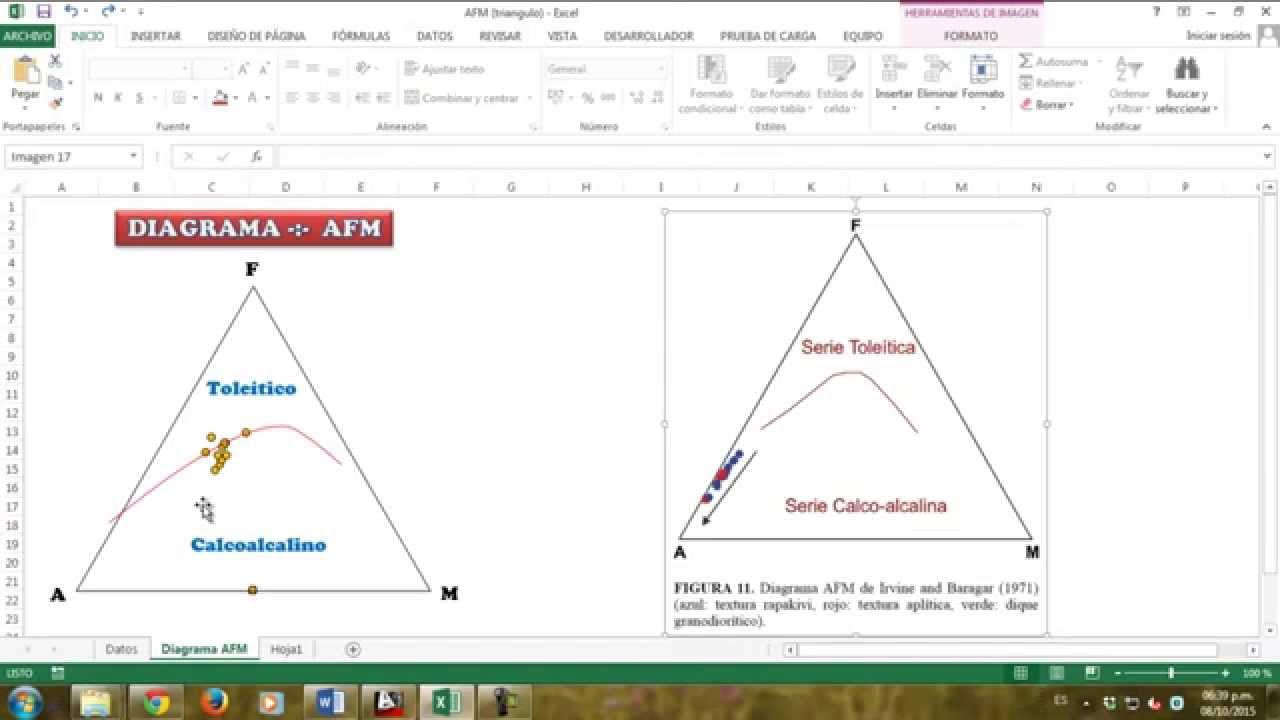 Diagrama Afm En Excel