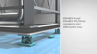 Gravimetric Level measurement with SIWAREX