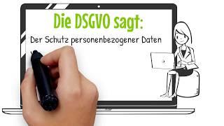 DSGVO - was sind personenbezogene Daten - Kegler IT Wissensblog