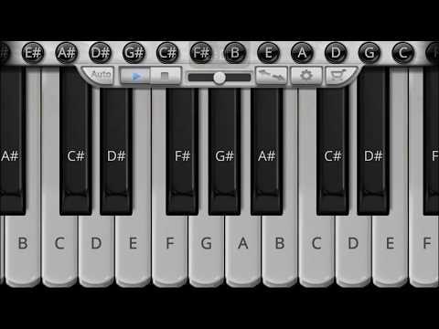 Hum Tere Shahar Main Aye Hai | Gulam Ali Khan | Piano Tutorial