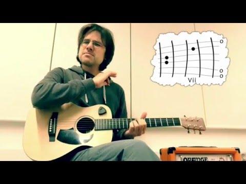 """Как играть на гитаре """"Когда позовет тебя море"""" The Dartz"""