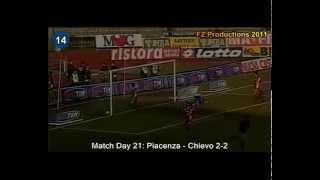 Italian Serie A Top Scorers: 2001-2002 Dario Hubner (Piacenza) 24 goals