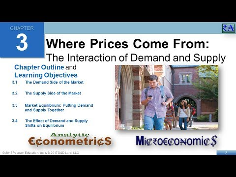 Microeconomics - Chapter 03: Where Prices Come From: The Int