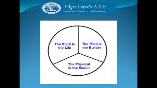 Edgar Cayce on Know Thyself