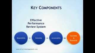 Http://www.brio-hrmanagement.com - a step by tutorial for creating performance review process your business. brio provides free resources and temp...