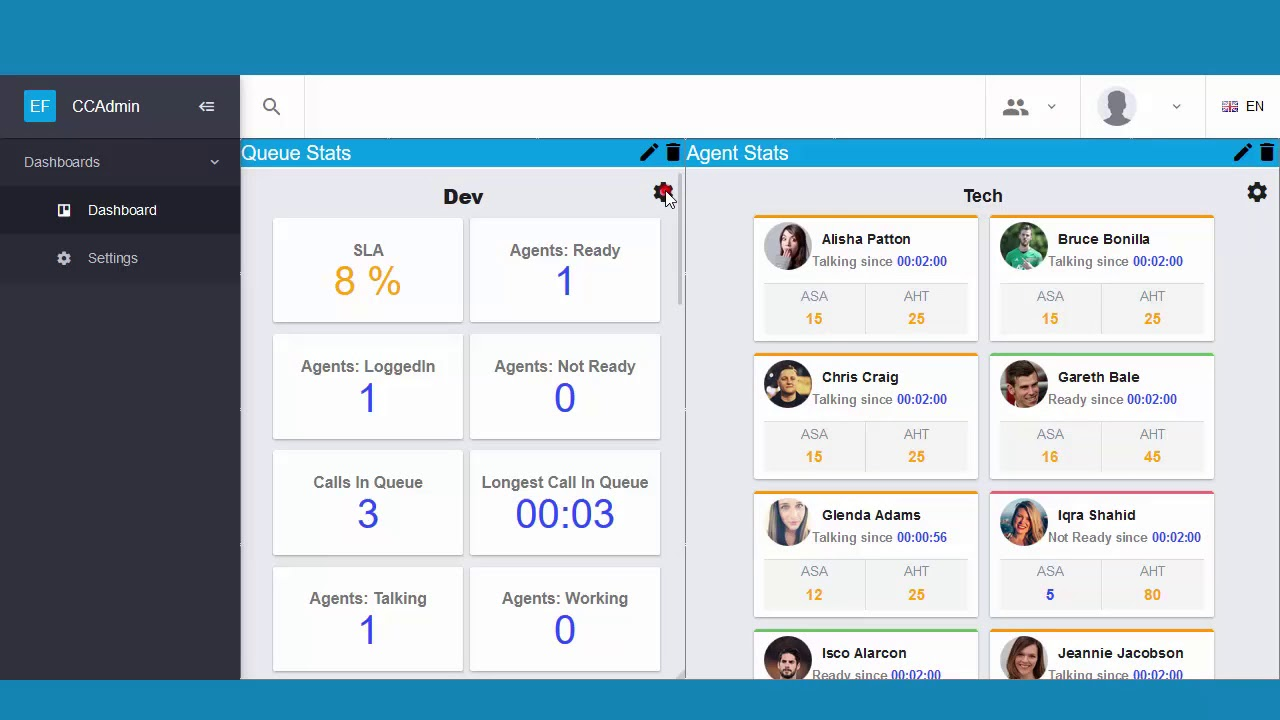 Expertflow Dashboard/Wallboard for Cisco contact centers UCCX, UCCE, PCCE