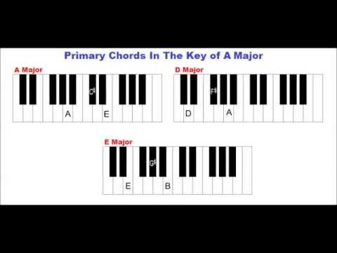 Primary Chords In The Key Of A Major Piano Lesson Youtube