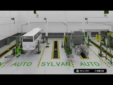 SYLVAN Ukraine automotive factory design case