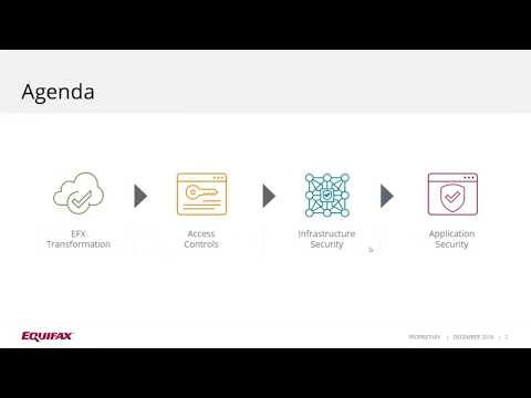 Equifax Workforce Solutions Cloud Strategy On-Demand Webinar