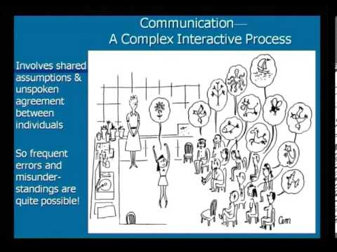 Communication Skills Online Course Video Lectures By Iit Kanpur Assessment | biopsychology | comparative | cognitive | developmental | language | individual differences | personality | philosophy | social | methods | statistics | clinical | educational | industrial | professional items | world psychology |. communication skills online course